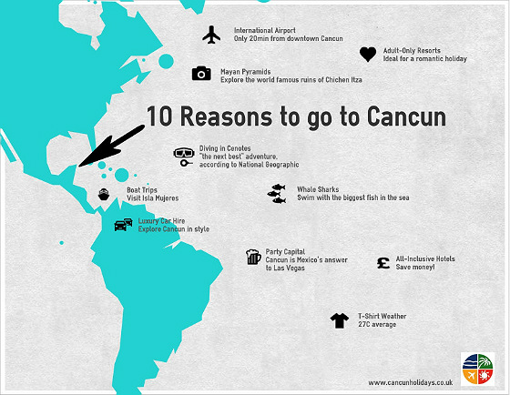 Kenwood Travel's 10 Reasons to Visit Cancun Infographic